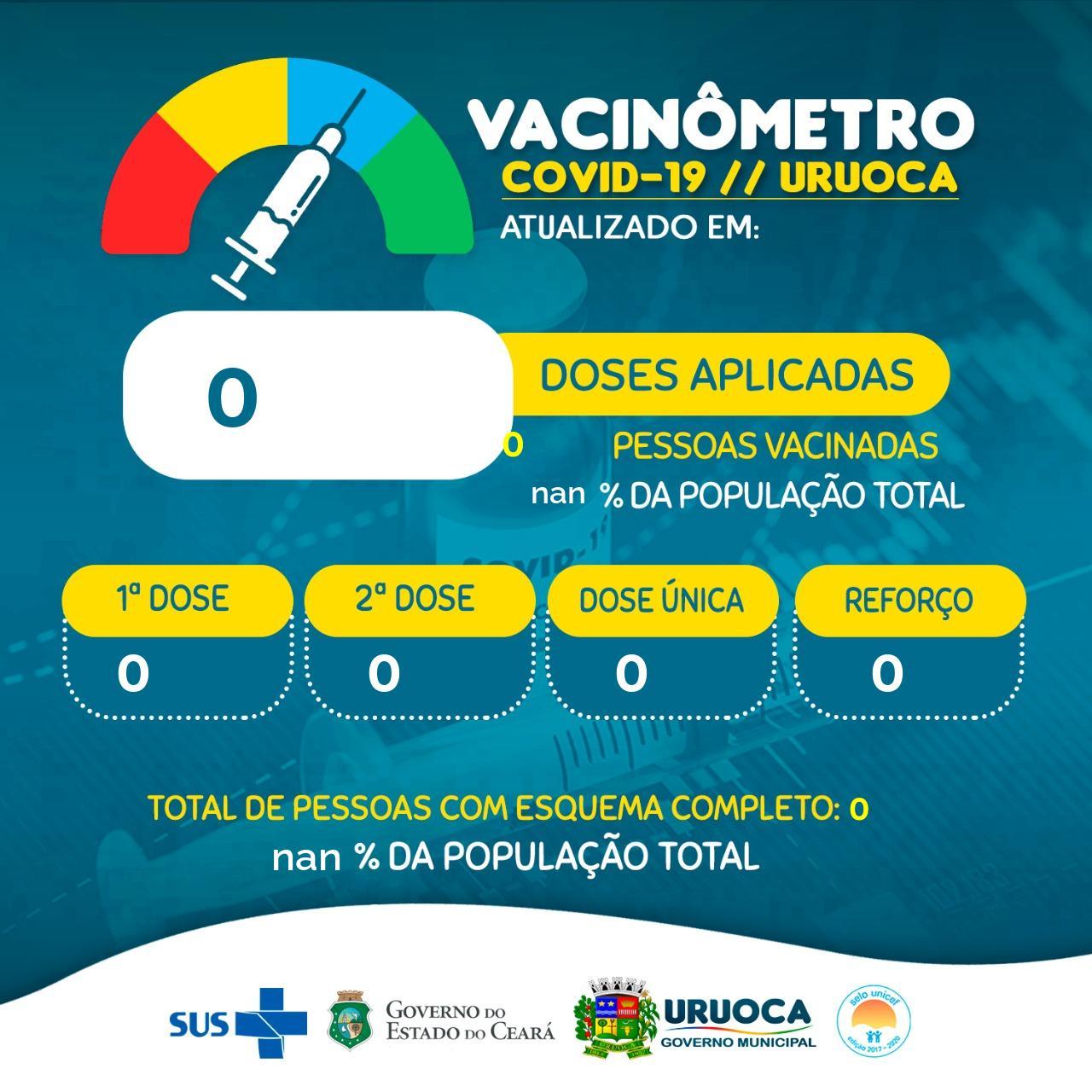 Cronograma de Vacinação