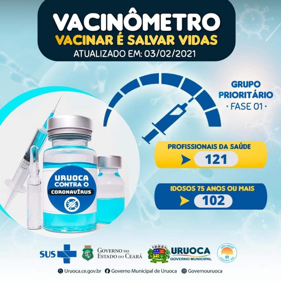 VACINÔMETRO 223 PESSOAS VACINADAS CONTRA COVID/19